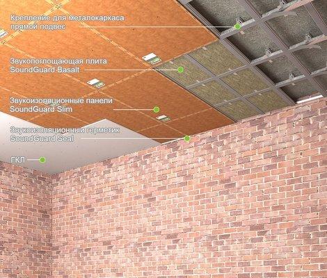 Шумоизоляция потолка спб установка